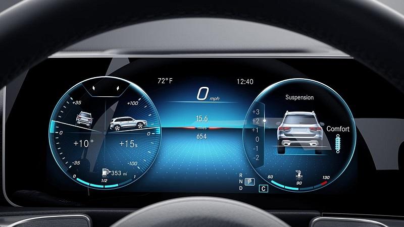 Athens TN - 2021 Mercedes-Benz GLB 250's Mechanical
